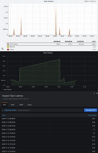 sync_latency_combined