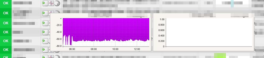 cmk_graph