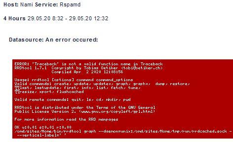 rspamd error